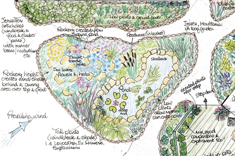 Permaculture Design Practical Course at Quinta do Vale